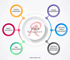 inventory management software dubai