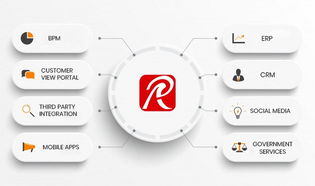 erp software functions