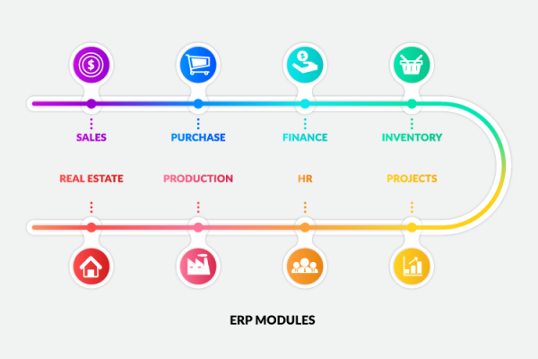 erp software uae